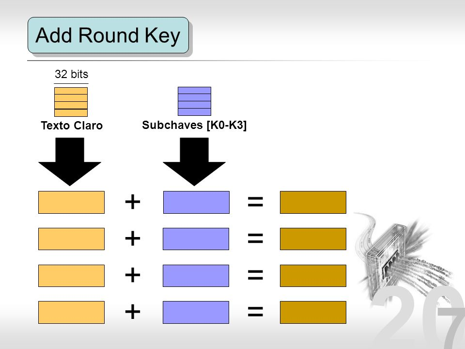 Add Round Key 32 bits Texto Claro Subchaves [K0-K3] + = + = + = + =